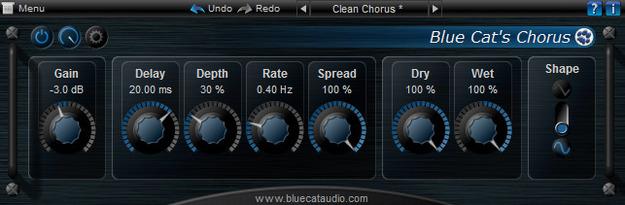 Blue Cat's Chorus